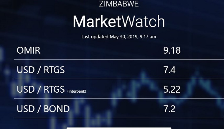 Zimbabwe business wants exchange rate of 10 to US$1 | The Insider